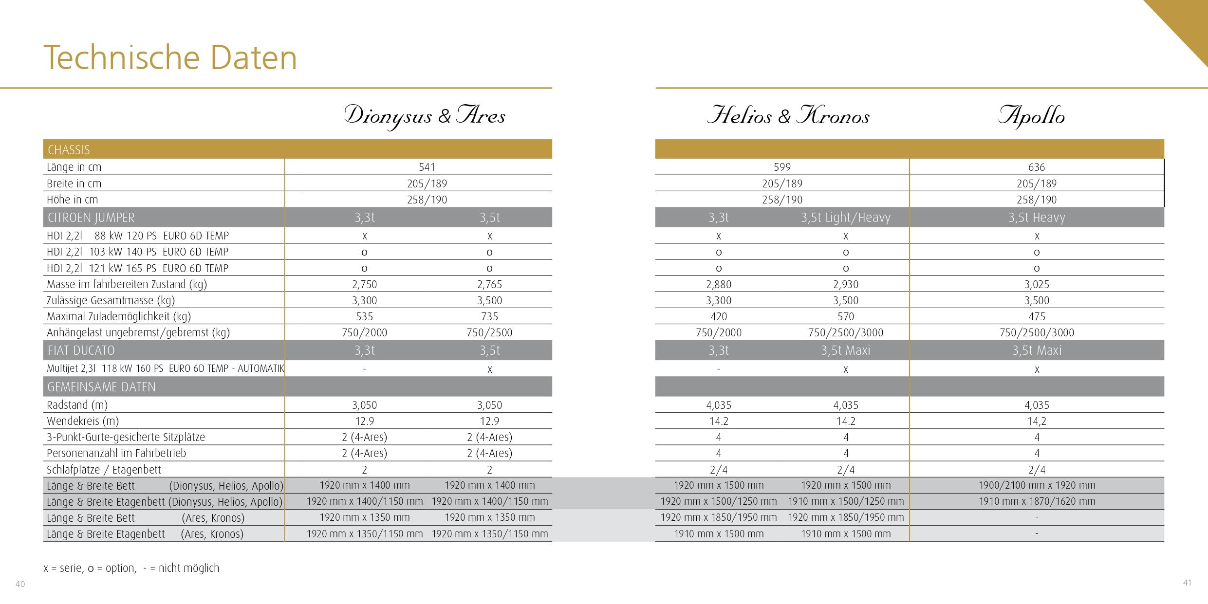 Robeta Katalog_DE_2020_page-0021